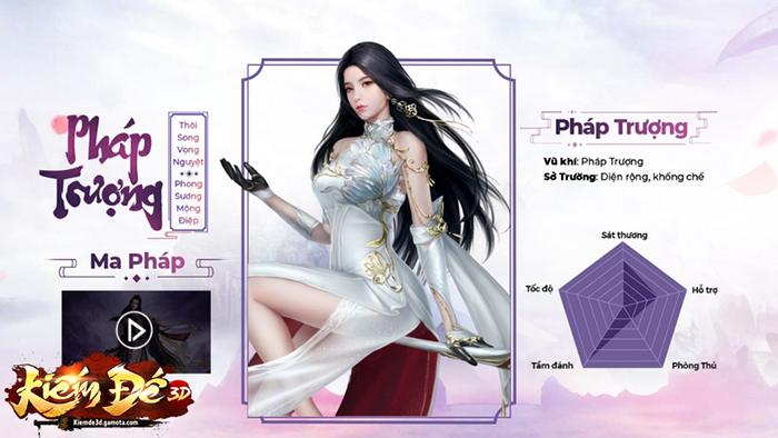 Mỗi phái trong game Kiếm Đế 3D đều có nguồn gốc xuất thân riêng biệt 2