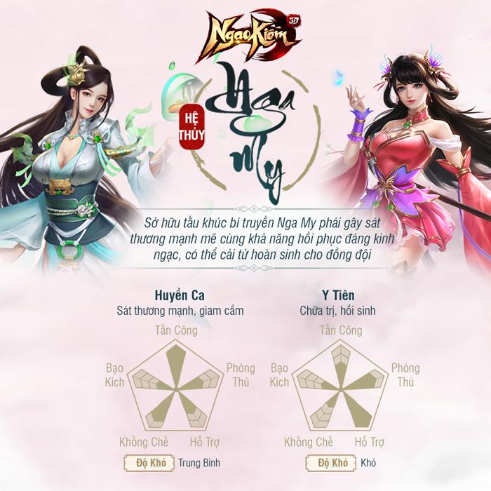 Game Ngạo Kiếm 3D sở hữu 4 đại phái và 8 nhánh phát triển 3