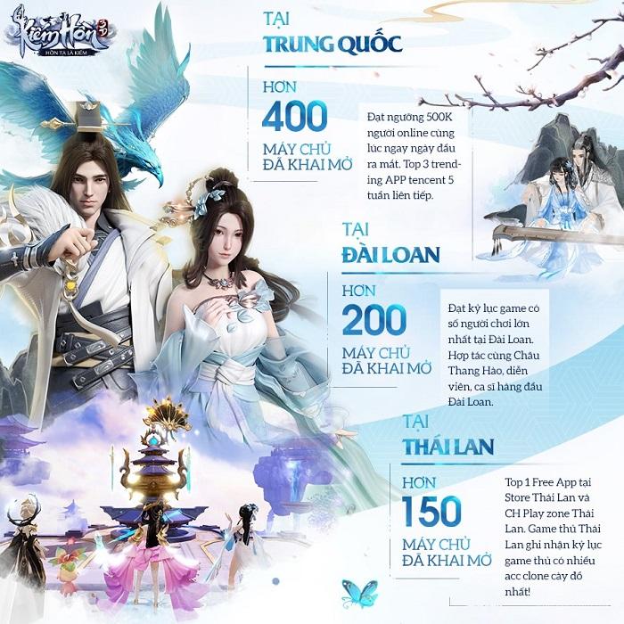Á hậu Huyền My trở thành đại diện hình ảnh cho tựa game đỉnh cao Kiếm Hồn 3D 1