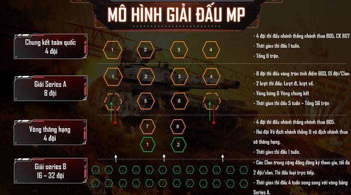 Giải đấu Vô địch quốc gia Call of Duty: Mobile VN nâng tầm đẳng cấp game thủ Việt 4