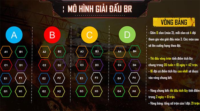 Giải đấu Vô địch quốc gia Call of Duty: Mobile VN nâng tầm đẳng cấp game thủ Việt 5