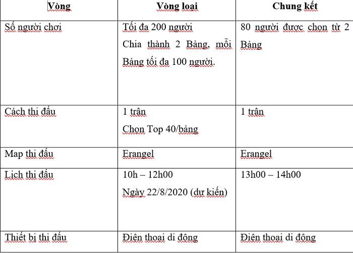 VNG tổ chức giải đấu nội bộ Esport Championship 2020 1