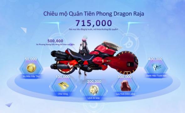 Cùng chơi game mobile đồ họa khủng Dragon Raja VN - Funtap ra mắt hôm nay 1