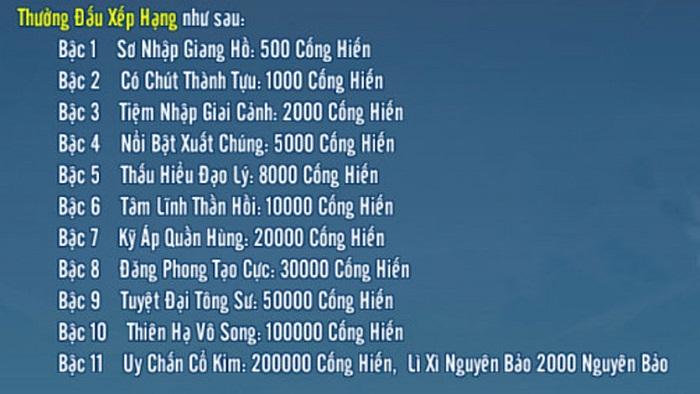 VLTK Mobile Thiên Hạ Hội Võ: Cao thủ tranh tài, xưng bá thiên hạ 6