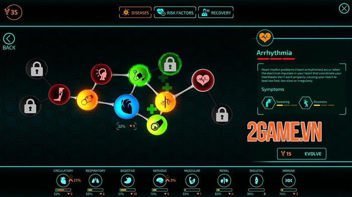 Bio Inc.: Redemption - Phần tiếp theo của game mobile đình đám trên toàn thế giới 1