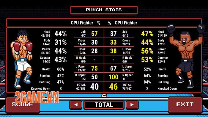 Prizefighters 2 - Game đối kháng lấy cảm hứng từ Punch-Out ra mắt mobile 4