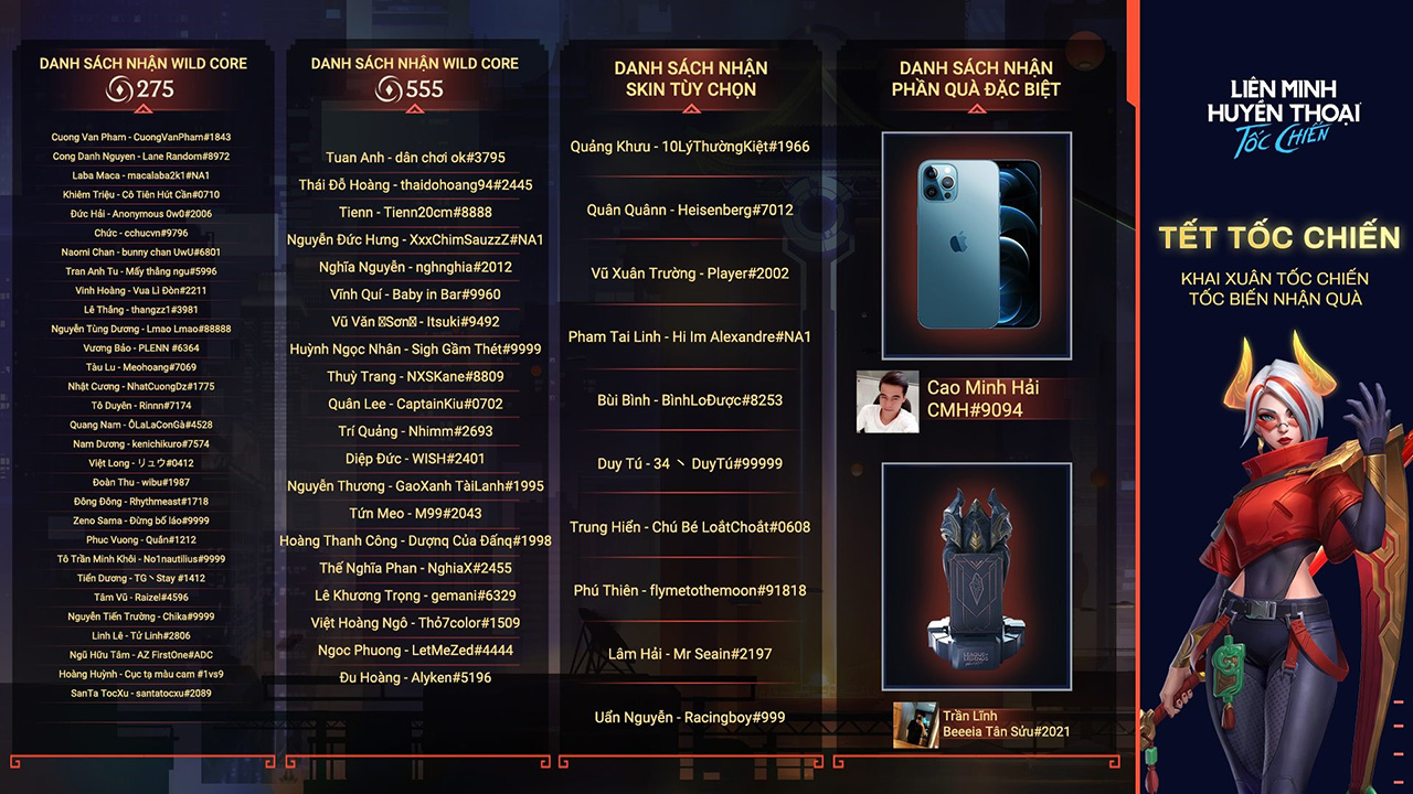 Nhìn lại Tết 2021, game thủ Việt bội thu tài lộc từ Liên Minh Huyền Thoại: Tốc Chiến 3