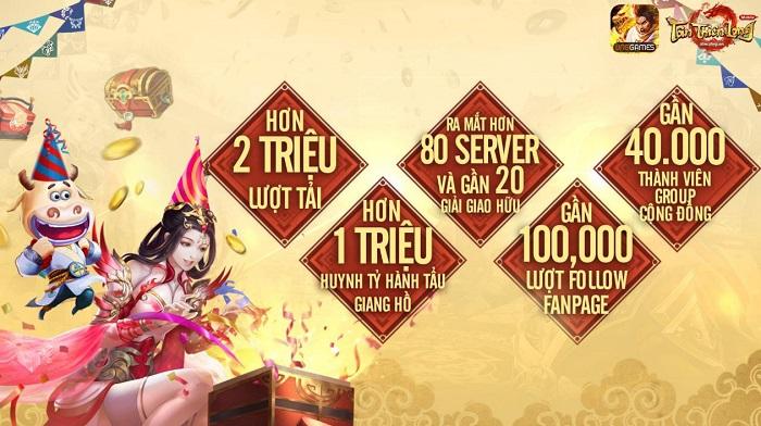 Cộng đồng Tân Thiên Long Mobile chung vui cùng chuỗi sự kiện sinh nhật khủng 0