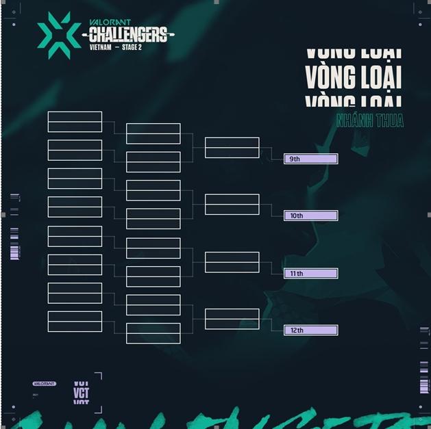 Giải Esports VALORANT đầu tiên của Việt Nam sẵn sàng bước vào vòng loại 1