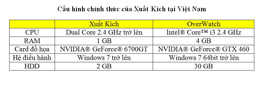 game-xuat-kich-cau-hinh.png (892×288)