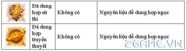 Tam Quốc GO - Hệ thống các loại ngọc khảm trang bị 12