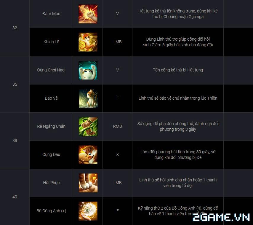 Blade and Soul Việt Nam - Bộ chiêu thức của Triệu hồi sư 7