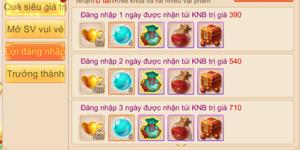 Kiếm Thế Truyền Kỳ – Các sự kiện phúc lợi trong game