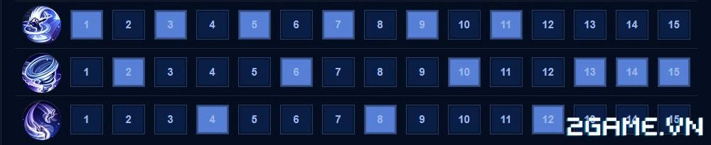 Liên Quân Mobile - Hướng dẫn cơ bản Zill: Ma Phong Ba 1