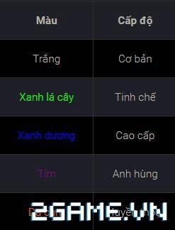 Blade and Soul Việt Nam - Cách kiếm vũ khí giai đoạn đầu game 1