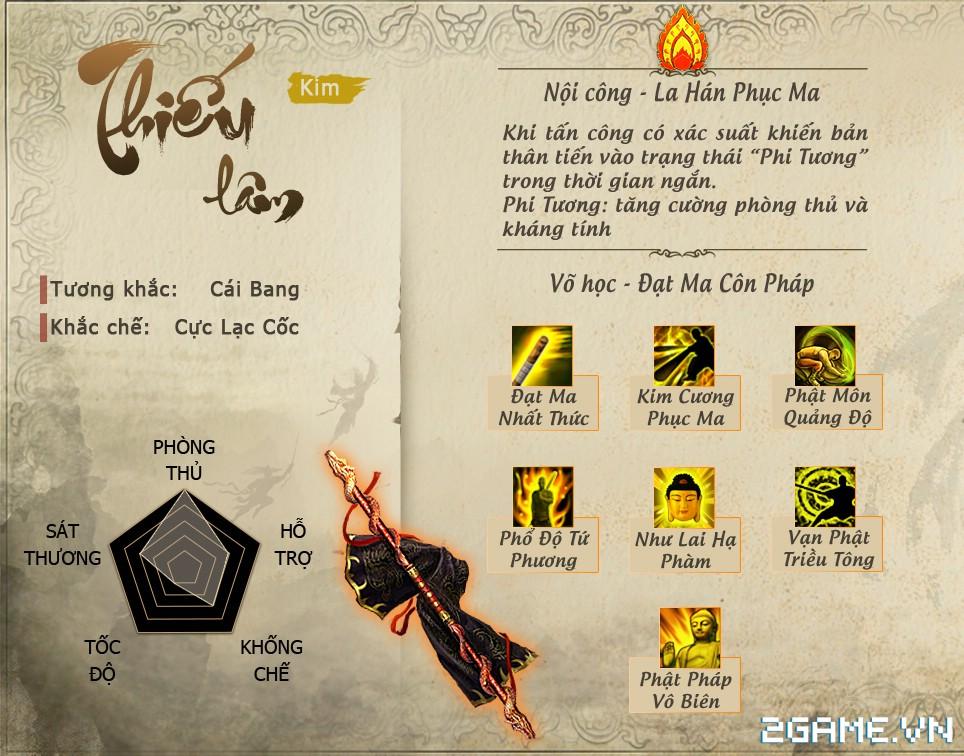 Cửu Âm Truyền Kỳ - Môn phái Thiếu Lâm 0