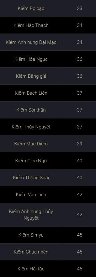Blade and Soul Việt Nam - Vũ khí Kiếm (Cập nhật) 2