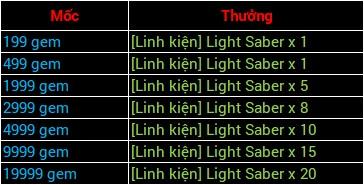 Crossfire Legends - Nạp gem tích lũy nhận Light Saber vĩnh viễn 1