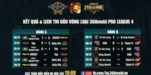 Vòng loại 360mobi Pro League 4 hứa hẹn nhiều bất ngờ