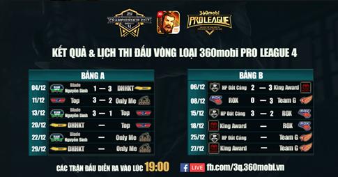 Vòng loại 360mobi Pro League 4 hứa hẹn nhiều bất ngờ 0