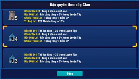Tính cộng đồng trong game Gunbound M VNG được nâng tầm với hệ thống Clan mới mẻ 2