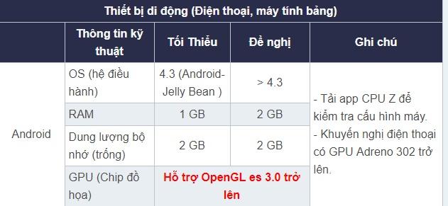 360mobi Kiếm Khách VNG mới chỉ cho người dùng Android chơi thử trước 5