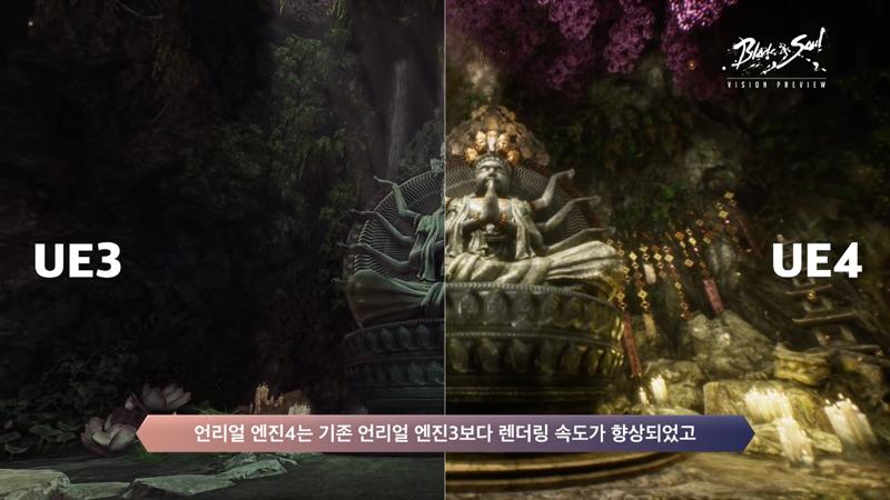 Blade and Soul sắp được nâng cấp đồ họa và chuẩn bị ra mắt thêm 1 môn phái mới 0