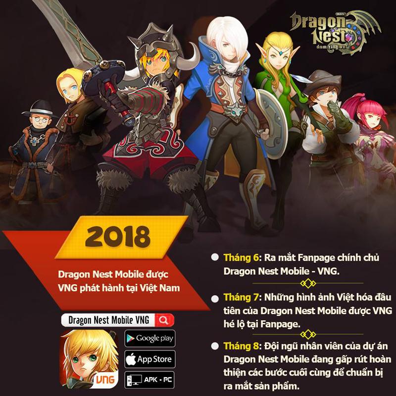 Nhìn lại lịch sử phát triển game Dragon Nest trong lúc chờ Dragon Nest Mobile - VNG ra mắt 7
