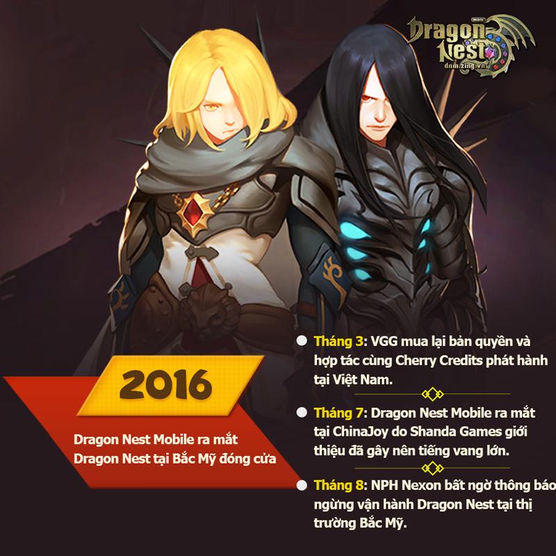 Nhìn lại lịch sử phát triển game Dragon Nest trong lúc chờ Dragon Nest Mobile - VNG ra mắt 5