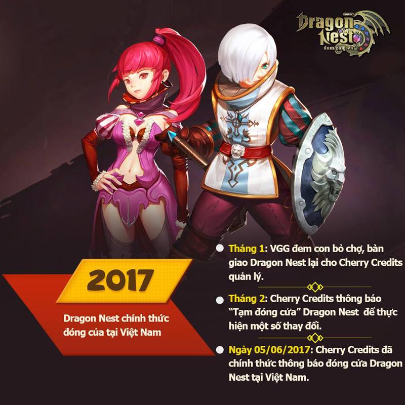 Nhìn lại lịch sử phát triển game Dragon Nest trong lúc chờ Dragon Nest Mobile - VNG ra mắt 6
