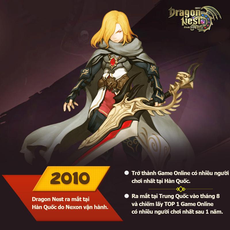 Nhìn lại lịch sử phát triển game Dragon Nest trong lúc chờ Dragon Nest Mobile - VNG ra mắt 3