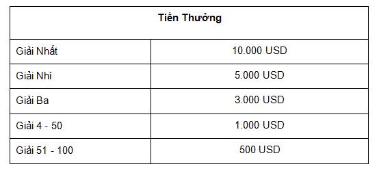 Ứng dụng livestream Tamago tung sự kiện khủng cho giới game thủ Việt vào tham gia 2