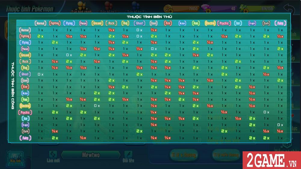 Làng Quái Thú – gMO đầu tiên cho phép người chơi tự tay điều khiển quái thú chiến đấu, hành động cực đã tay! 6