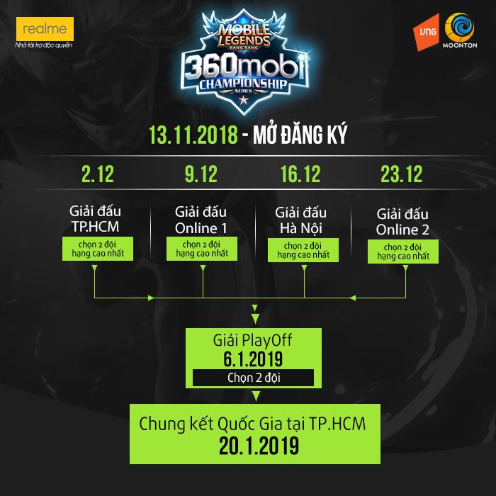 Mobile Legends: Bang Bang VNG tung ra giải đấu khủng sau 10 ngày ra mắt 2