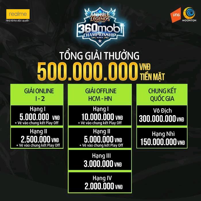 Mobile Legends: Bang Bang VNG tung ra giải đấu khủng sau 10 ngày ra mắt 1
