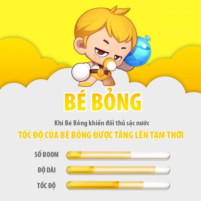 Game đặt bom BnB M sẽ mang đến những nhân vật quen thuộc nào? 3