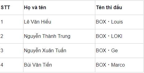 Công bố danh sách tuyển thủ sẽ góp mặt trong các team PUBG Mobile VN đến Thượng Hải thi đấu 1