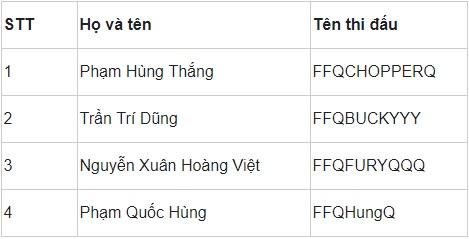 Công bố danh sách tuyển thủ sẽ góp mặt trong các team PUBG Mobile VN đến Thượng Hải thi đấu 2