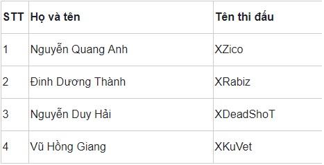 Công bố danh sách tuyển thủ sẽ góp mặt trong các team PUBG Mobile VN đến Thượng Hải thi đấu 3
