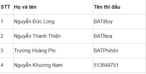 Công bố danh sách tuyển thủ sẽ góp mặt trong các team PUBG Mobile VN đến Thượng Hải thi đấu 5