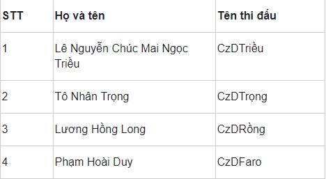 Công bố danh sách tuyển thủ sẽ góp mặt trong các team PUBG Mobile VN đến Thượng Hải thi đấu 4