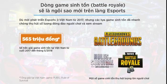 Với nhiều giải đấu tiền tỷ, PUBG Mobile sẽ là ngôi sao mới trong làng eSports Việt 0