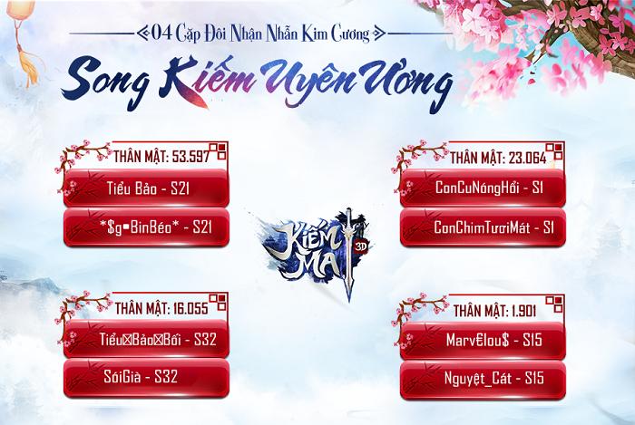 Giải đấu Song Kiếm Uyên Ương của Kiếm Ma 3D đã tìm được những cặp đôi xuất sắc 2