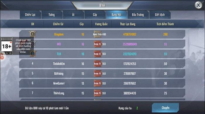 Tân Hoàng Đế của giải đấu Đế Vương Chi Lộ trong Tam Quốc Vương Giả chính thức lộ diện 1