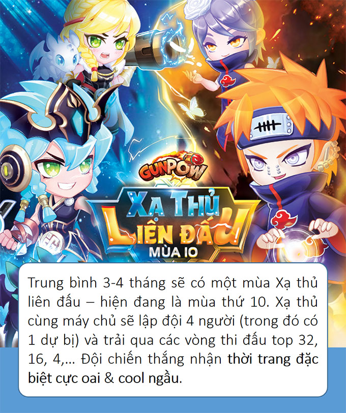 """Những hoạt động """"hút khách"""" nhất của GunPow sau 3 năm phát hành ở Việt Nam 3"""