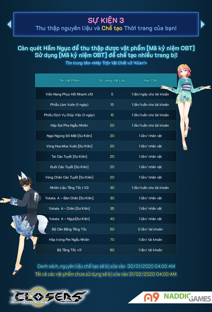 Siêu phẩm Closers Việt Nam chính thức ra mắt với loạt giftcode khủng cho tân thủ 4
