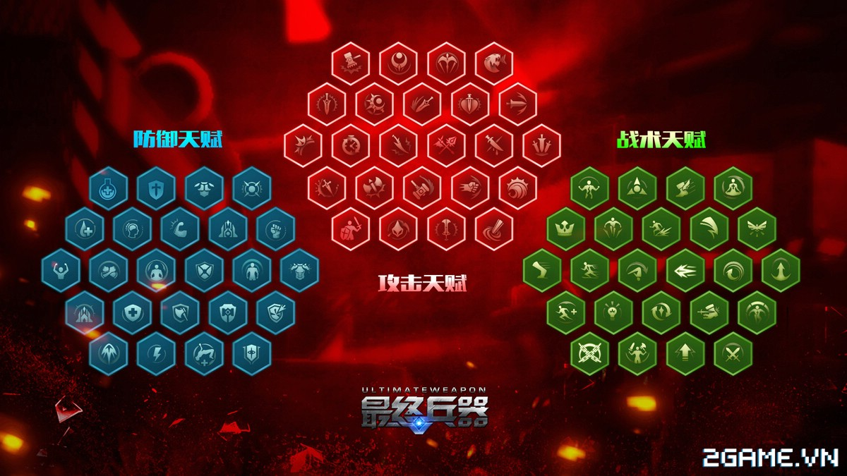 Xuất hiện MOBA mới Ultimate Weapon 4