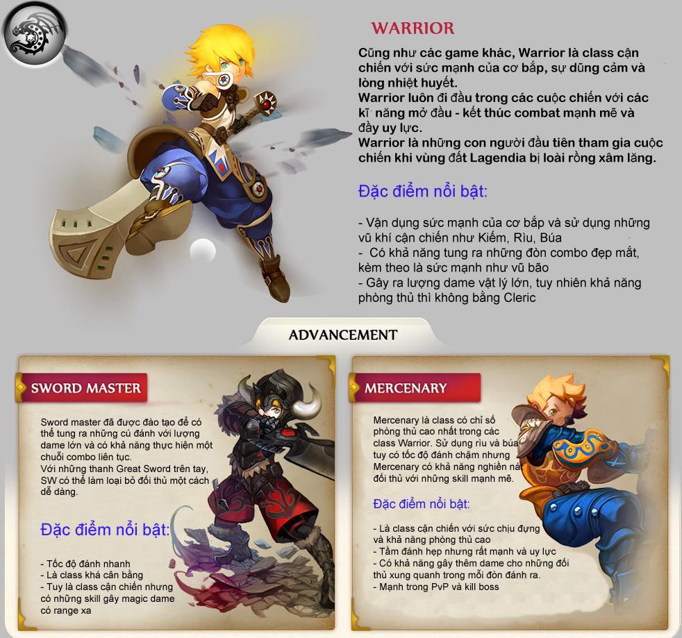 Tìm hiểu hệ thống nhân vật trong Dragon Nest 1