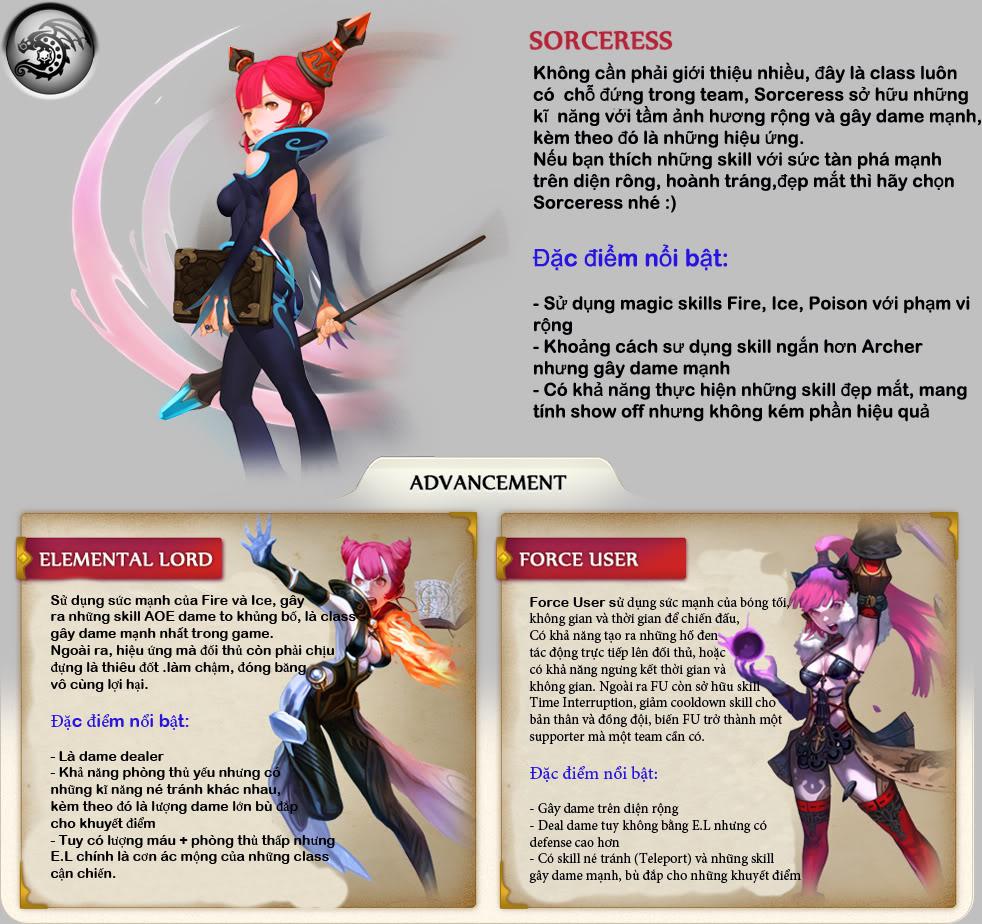 Tìm hiểu hệ thống nhân vật trong Dragon Nest 2