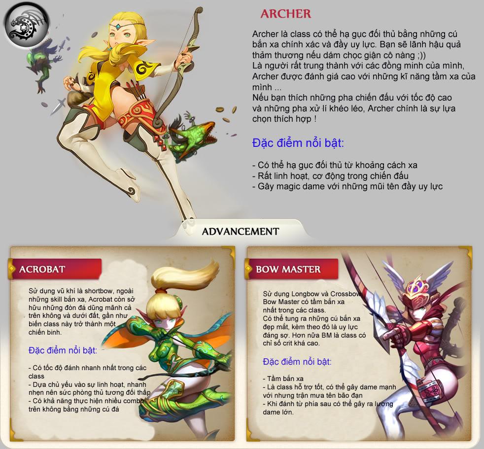Tìm hiểu hệ thống nhân vật trong Dragon Nest 4